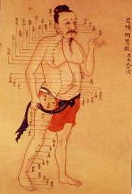 Chinese medicine acupuncture